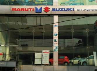 One Up Motors Alambagh, Lucknow AboutUs